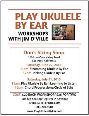 Play Ukulele by Ear Workshops